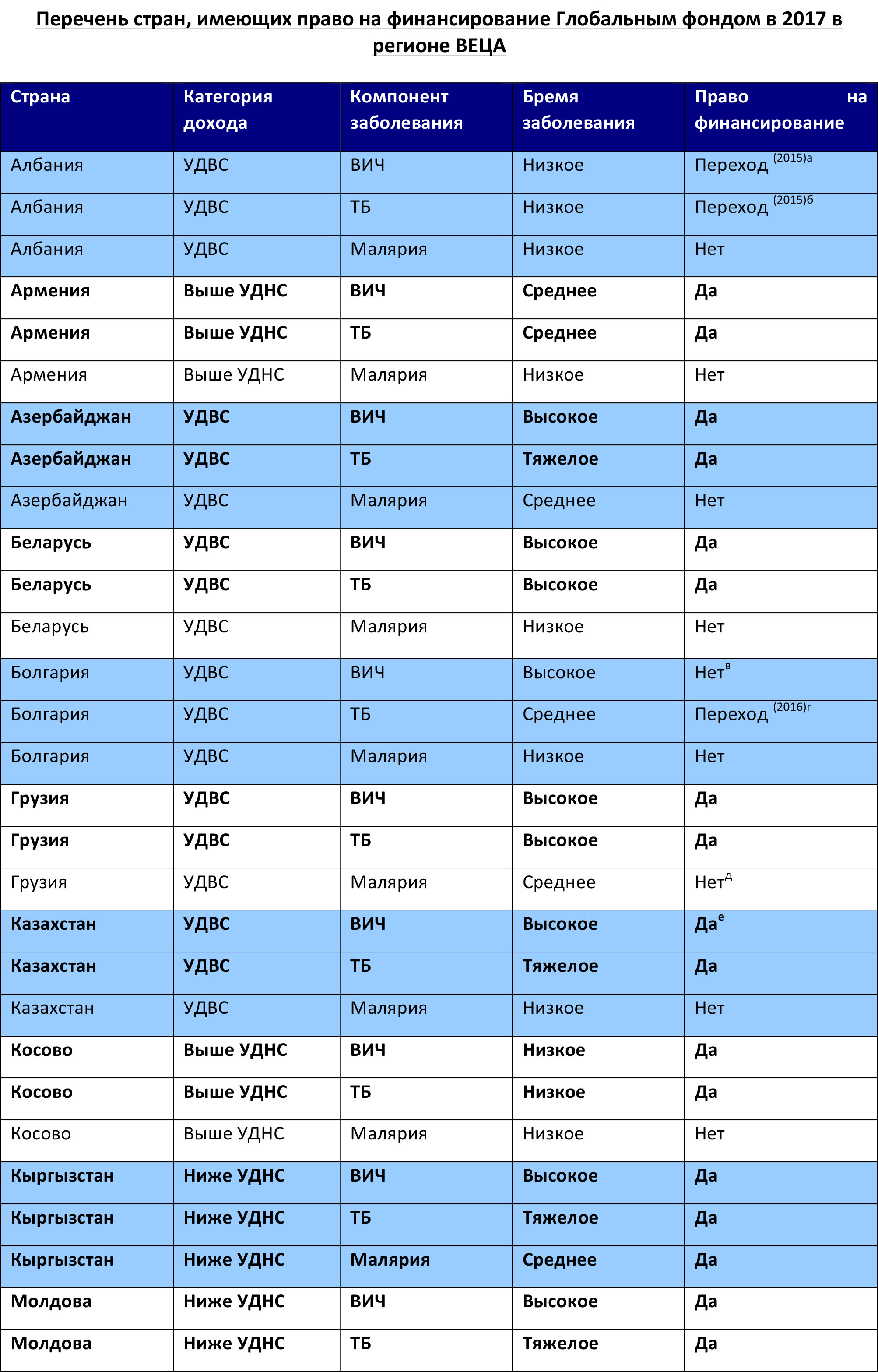 Microsoft Word - Перечень стран.docx
