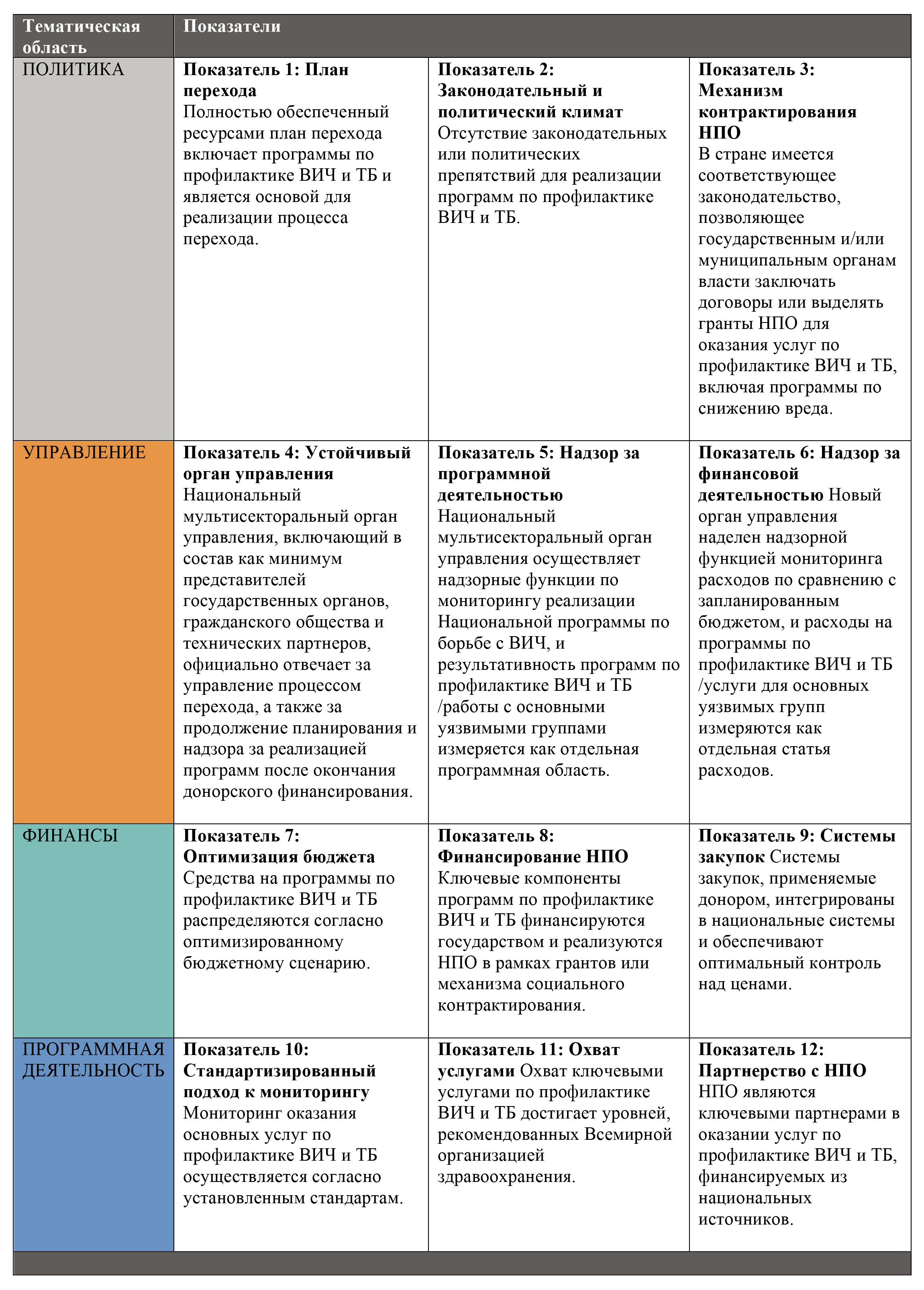 Microsoft Word - Краткий обзор Инструмент